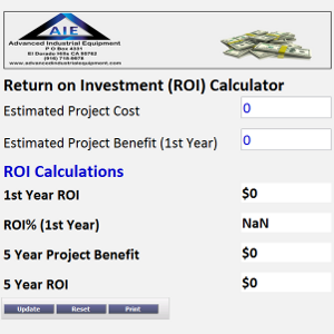 Packaging process improvement tools for Home improvement roi
